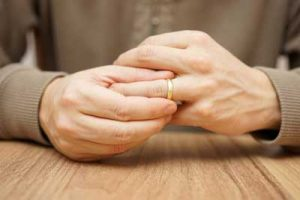 Understanding the Divorce Process with Proctor Law PC in Beaverton OR